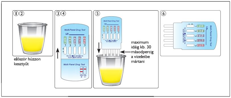 Unicorp Multodrog Minilabor drogteszt